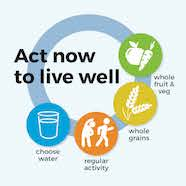 Act-now-to-live-well-square 186