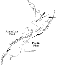 Tectonics setting of New Zealand