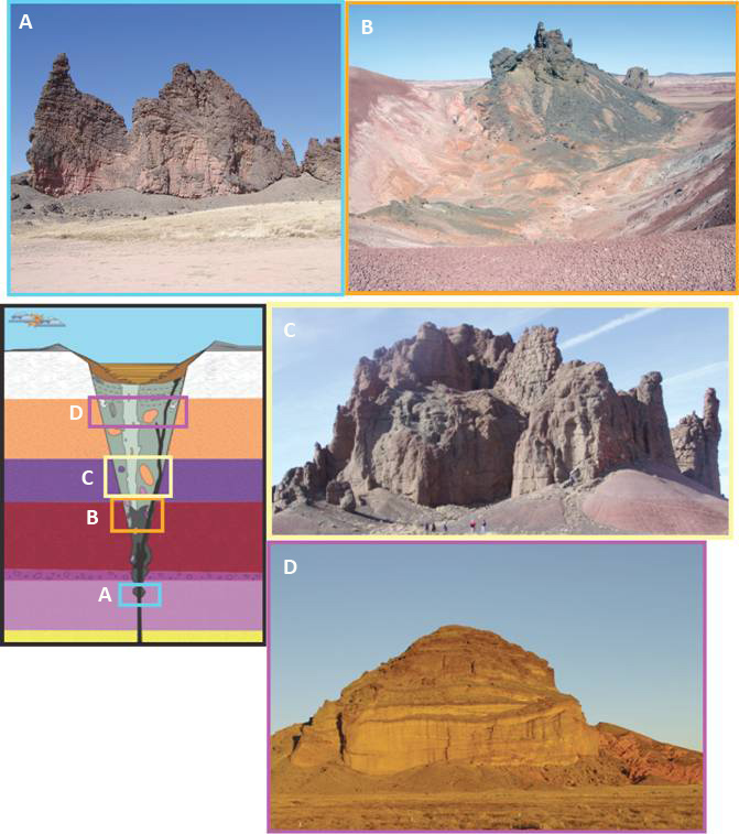 structural geology phd thesis