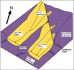 Sketch block diagram showing the geometry of the rivers before diversion as the mountains rise in the intersection zone between northeast and northwest trending ranges on the northeast margin of the Otago Schist belt.
