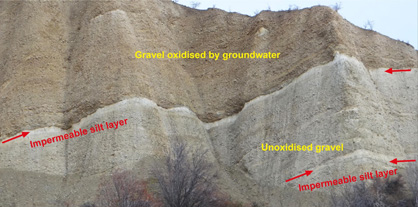 Outcrop of gravel in Central Otago, showing the effect of an impermeable silt layer on water percolation from the surface before erosion exposed this face.