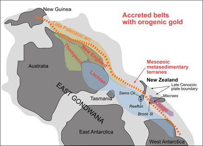 Sketch map (modified from N Mortimer, GNS Science) of reconstructed portions of the Gondwana supercontinent (dark grey), with belts of accreted sediments on the eastern side. The Otago Schist formed as part of the outermost of these accretionary belts, about 200 million years ago.