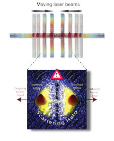 ultracold atomic collisions image
