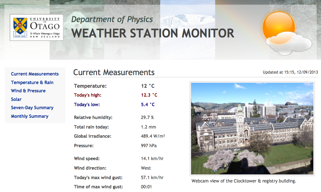 WeatherStation