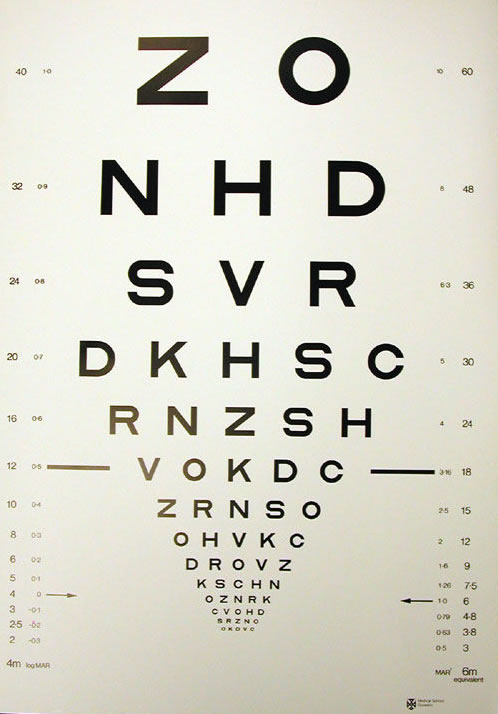 Visual Acuity Test Chart Catalogue Eye Chart Store University Of