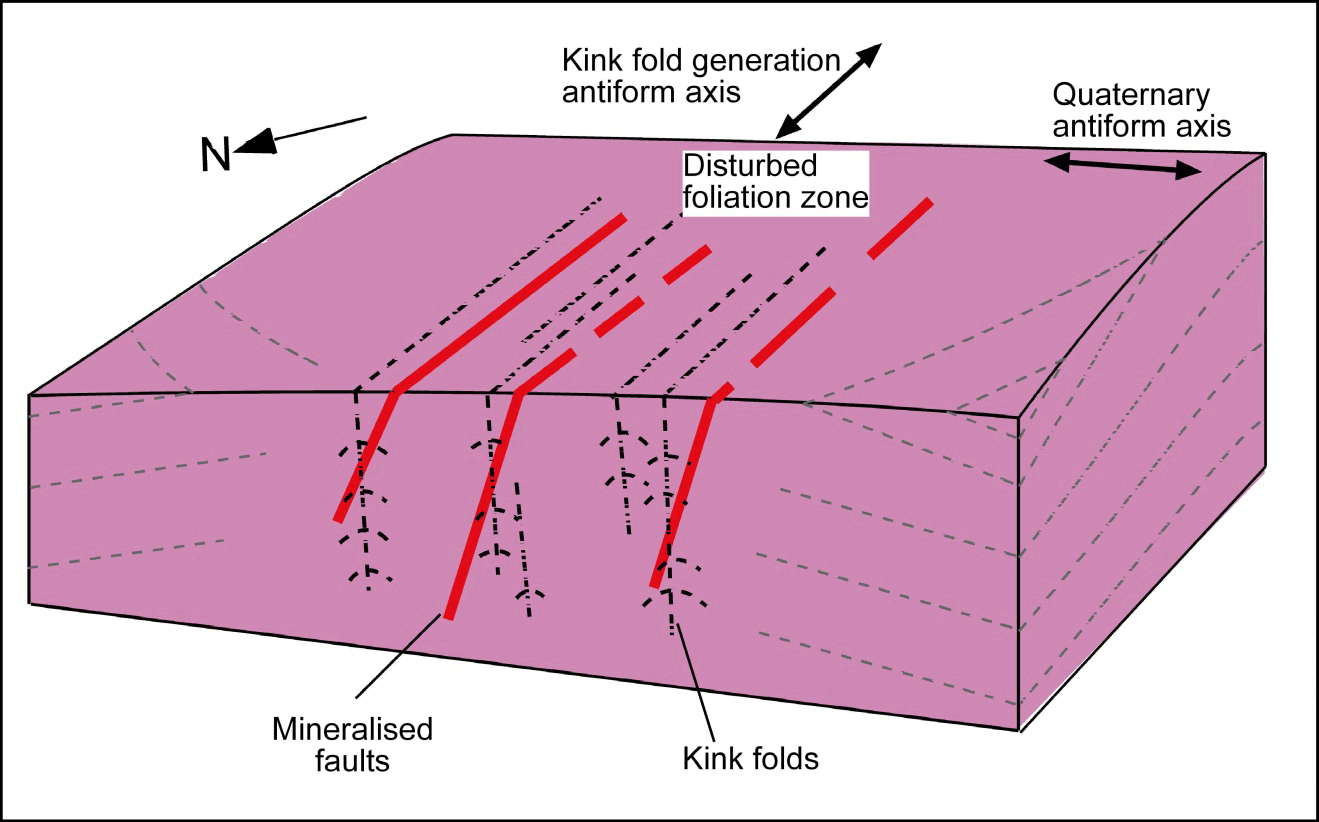 Gold bearing veins at oturehua geology and gold on otagos sketch block diagram about 3 km wide showing the key structural features of the ccuart Images